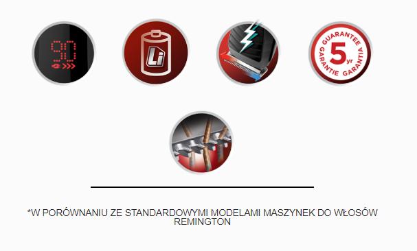 Maszynka REMINGTON HC7170 Pro Power Titanum WROCŁA